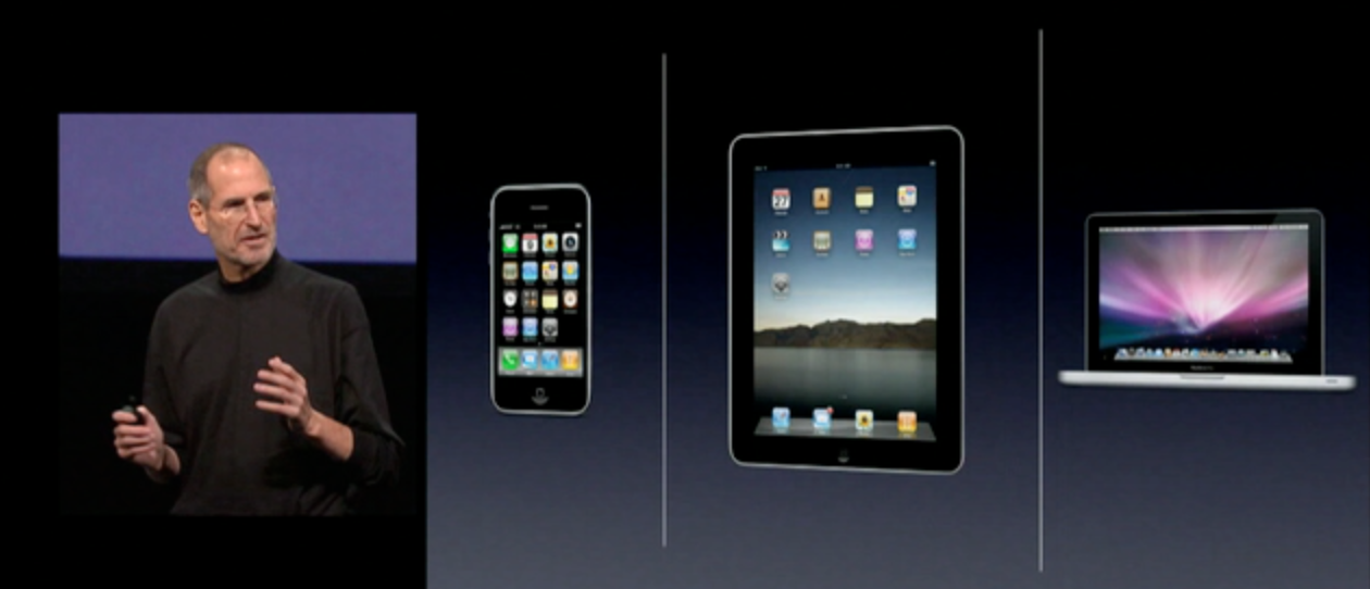 Jobs iPad Placement Slide