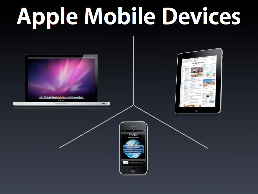 Apple Mobile Devices