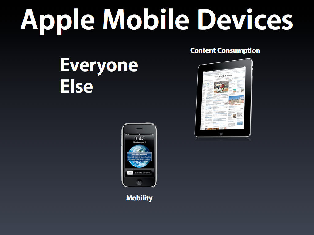 Apple Mobile Devices Everyone Else