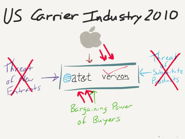 Stratechery by Ben Thompson – Page 52 – On the business