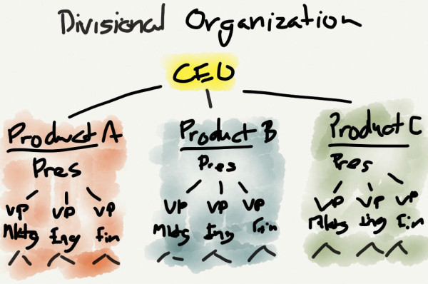 Courtesy Stratechery