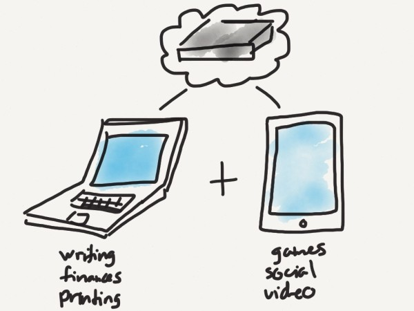 Most people now use two computing devices, and tie them together with the cloud