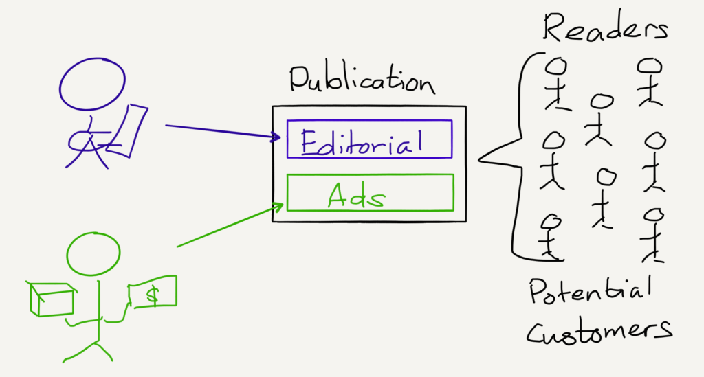 A drawing of Pre-Internet Publishing