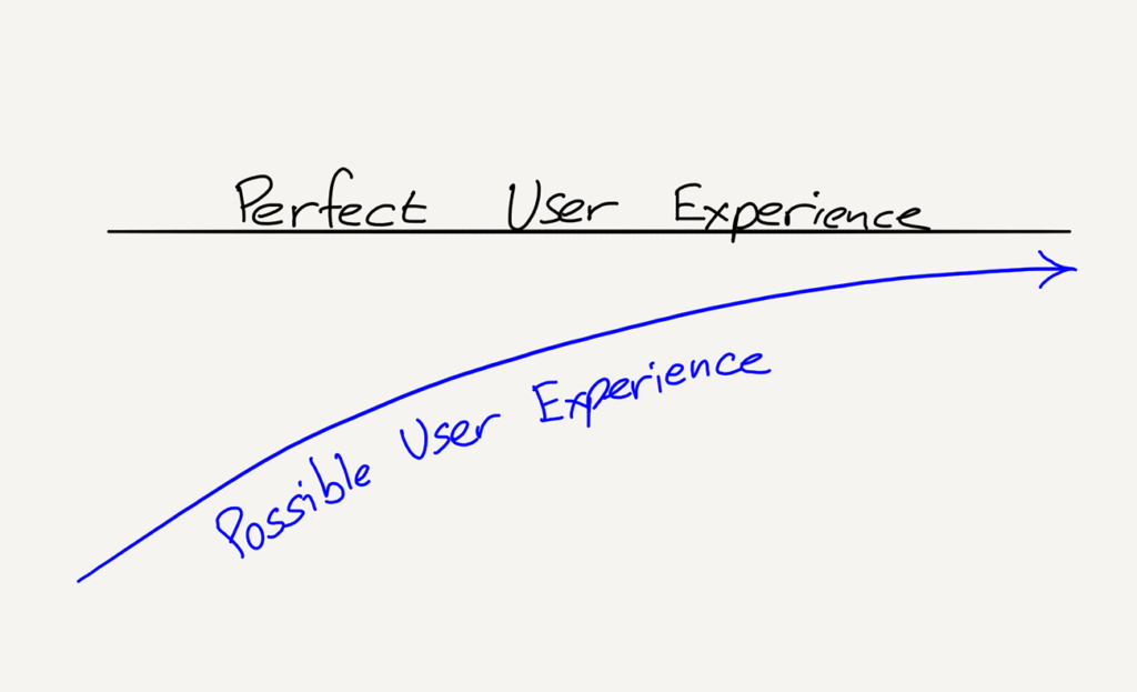 The asymptote version of the user experience