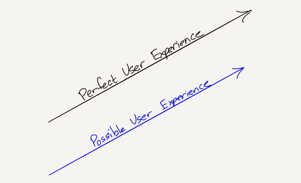 The ever-changing version of the user experience