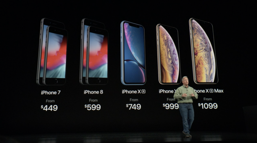 Apple's Fall 2018 iPhone Lineup