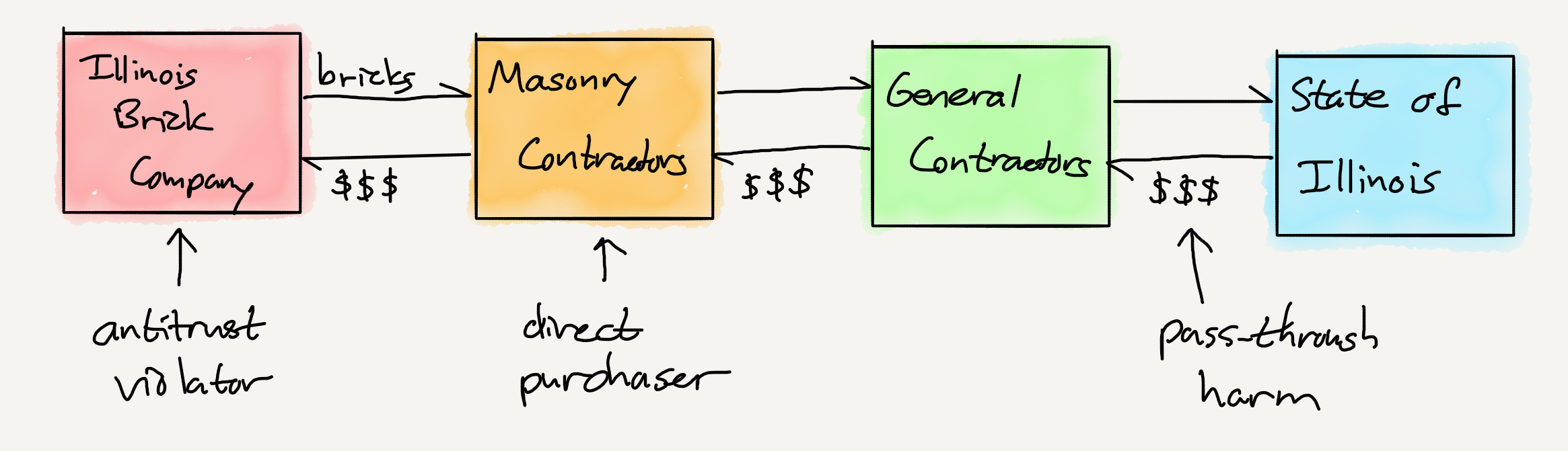 Antitrust, the App Store, and Apple – Stratechery by Ben Thompson