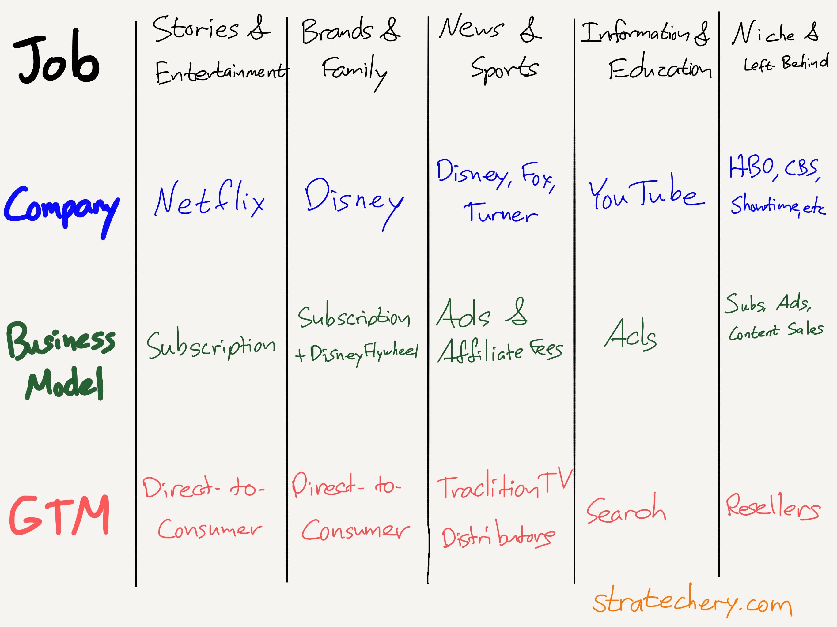 Stratechery by Ben Thompson – Page 2 – On the business, strategy