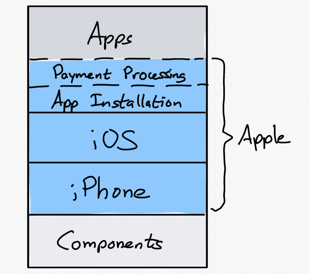 App installation integrated payment processing